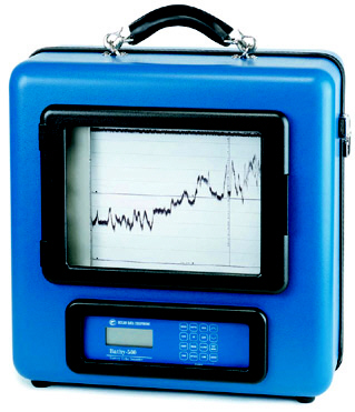 SyQwest Bathy-500 MF Multi-Frequency Survey Echosounder
